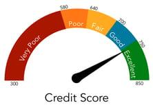credit credit