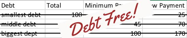 snowball debt 3
